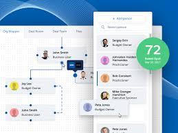 Organizational Chart Application Organization Chart Chart Design Chart App Design