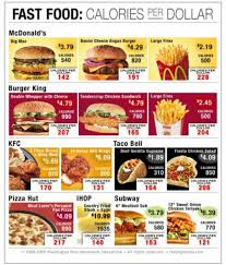 Mcdonalds Breakfast Menu Calories Chart Using Your Mind And Brain To Make Healthier Choices