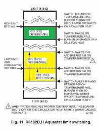 honeywell dual aquastat wiring diagram wiring diagram honeywell r8239a1052 wiring diagram home diagrams