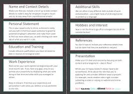 What Makes A Good Cv Layout Hinton Spencer