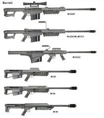 Пограничники мобильного подразделения получили новейшие снайперские комплексы - Цензор.НЕТ 2864