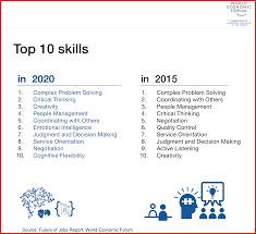 Skills List For Jobs Good Resume Format
