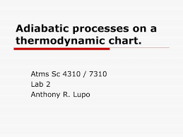 Thermodynamic Processes Chart Ppt Adiabatic Processes On A Thermodynamic Chart