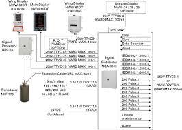 garmin gyro comp wiring diagram ss gb t garmin automotive wiring garmin gyro comp wiring diagram ss gb t garmin automotive wiring diagrams