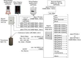 garmin transducer wiring diagram garmin image garmin gyro comp wiring diagram ss gb t garmin automotive wiring on garmin transducer wiring diagram