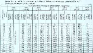 So Cord Diameter Chart 6 4 So Cord Cable 4 0 So Cord 6 4 Soow Cord Diameter 6 4 So