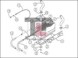 peterbilt trucks wiring diagram peterbilt 379 service manual truck parts diagram nilza net on peterbilt trucks wiring diagram