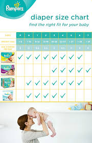 Diaper Size And Weight Chart Guide Diaper Sizes Baby