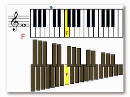 The Big Print Music Method