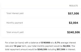 School Loan Payoff Calculator My Mortgage Home Loan
