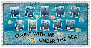 Under The Sea Birthday Chart Classroom Decor Gallery Pacon Creative Products