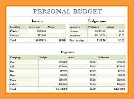 9+ Simple Budget Template | Resume Pdf