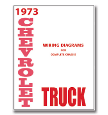 wiring harnesses for classic chevy trucks and gmc trucks 1973 87 1973 wiring diagram