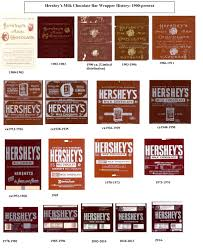 hershey candy bar wrapper hershey community archives products