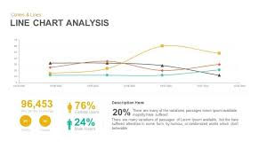Line Chart Ppt Line Chart Analysis Powerpoint Template And Keynote Slide