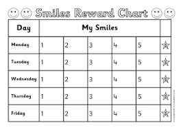 Behavior Smiley Chart Class Pupil Reward Charts Monitoring Assessment