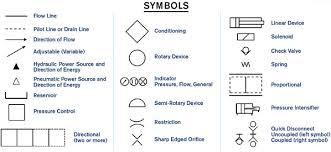 Hydraulic Elements Chart Hydraulic Basics Recognizing Hydraulic Symbols Fluid
