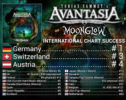Avantasia Enter The Charts Worldwide Nuclear Blast