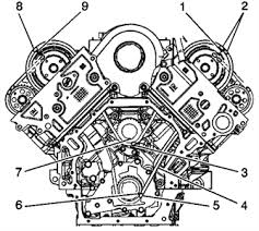 solved timing chain diagram olsmobile aurora v8 2001 fixya does the engine of a 2001 oldsmobile aurora 4 0 have to be pulled to replace the timing chain