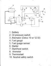 ferguson ted wiring diagram ferguson image massey ferguson 65 diesel wiring diagram wiring diagram on ferguson ted 20 wiring diagram