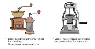 The javapresse coffee grinder is the manual grinder that includes the conical burrs. Best Manual Coffee Grinder 2021 Hand Grinder Buying Guide