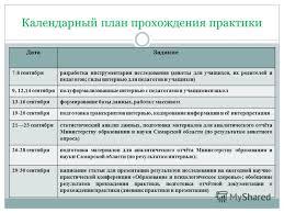 Презентация на тему ВРЕМЯ ПРОХОЖДЕНИЯ ПРАКТИКИ БАЗА ПРАКТИКИ  8 Календарный план прохождения практики