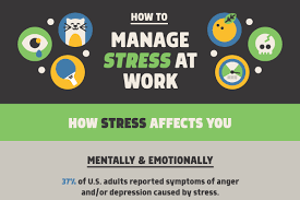 Workplace Stress Management Infographic Managing Work Related Stress Hppy