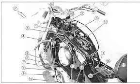 kawasaki vn 1500 wiring diagram most uptodate wiring diagram info • on the 2004 kawasaki vulcan nomad 1500 fl where is the dfi fuse rh justanswer com 1996 kawasaki vulcan 1500 wiring diagram 1993 kawasaki vulcan 1500 wiring