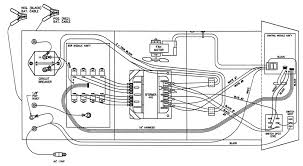 200 71232 manuals page 5 this section shows an illustration of your battery charger use it to become familiar where all the parts are located and what they look like
