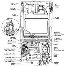 glow worm boiler wiring diagram wiring diagrams mashups co Gmdlbp Wiring Diagram glow worm boiler wiring diagram 95 db gmdlbp wiring diagram