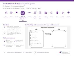 Venn Diagram Civil War Sectionalism And The Civil War New Visions Social Studies