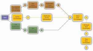 chevy fuse box diagram wiring diagrams