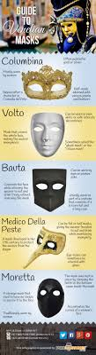 Plain White Masks To Decorate Infographic A Guide to Venetian Masks Venetian masks Venetian 48