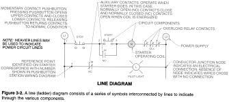 electrical symbols and line diagrams one line diagrams