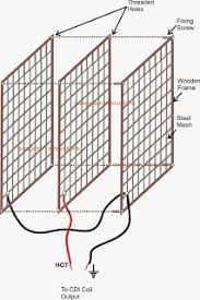 electronic circuit projects referring to the shown diagram the mesh assembly is built by fitting three identical sets of readymade fine iron or steel nets a help of a few well