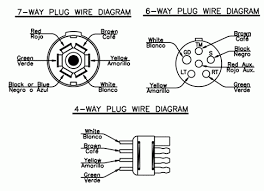 trailer plug wiring diagram 6 way wiring diagram wiring diagram for seven way trailer plug and