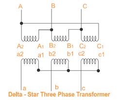 480v 3 phase delta transformer wiring diagram wiring diagram libraries 480v 3 phase delta transformer wiring diagram