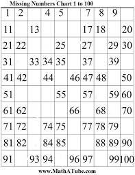 Hundreds Chart To 120 Pdf Www Bedowntowndaytona Com
