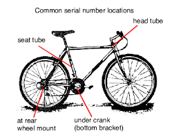 Ccm Bicycle Serial Number Chart Music Za