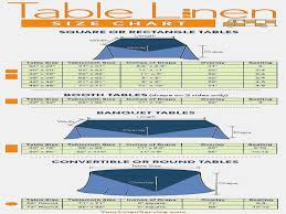 interesting what size tablecloth do i need for a ft round table designs with what size tablecloth for 5ft round table