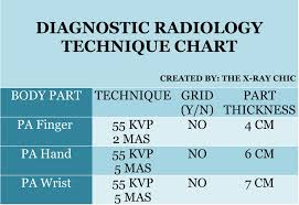 Portable X Ray Technique Chart Best Picture Of Chart
