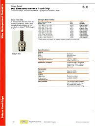 Kellum Grip Chart Pg Threaded Deluxe Cord Grip