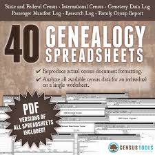 Genealogy Spreadsheet Template Censustools Spreadsheet Templates For Census Data Censustools