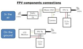fpv connection airhigh fpv diagram