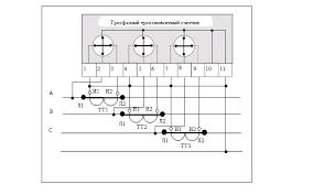Реферат Автоматизацироваанные системы коммерческого учета  Трёхфазная четырёхпроводная сеть с подключением через трансформаторы тока трёхэлементные счётчики