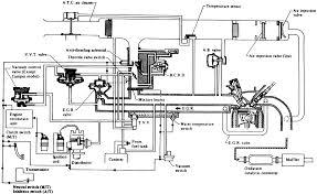 diagram moreover 1985 nissan pickup vacuum diagram further 1995 repair guides vacuum diagrams and system components vacuum diagram moreover 1985 nissan pickup vacuum diagram further 1995 toyota