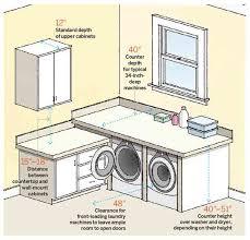 33 laundry room measurements