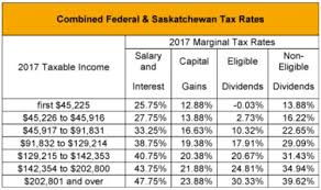 Federal Tax Chart 2017 Tax Table 2017 Married Filing Jointly Hunter Douglas