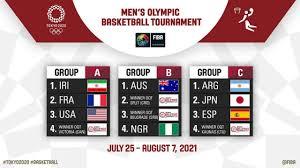 Basket Olimpiadi 2021 calendario, squadre, formula