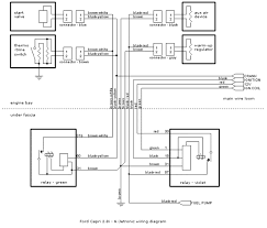 capri power archive forum > 2 8 wiring now this is what i call a wiring diagram and i think its the right one no safety switch ive posted it up here for future referance